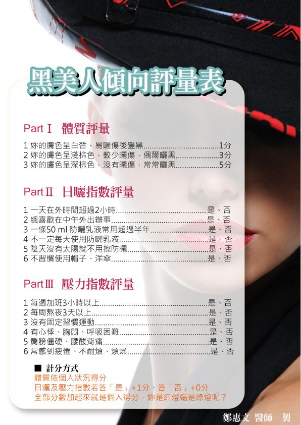 評量表-01